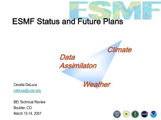 ESMF Status and Future Plans