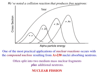 One of the most practical applications of  nuclear reactions  occurs with