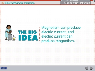 Magnetism can produce electric current, and electric current can produce magnetism.
