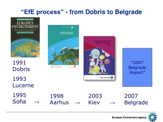 """""""EfE process"""" - from Dobris to Belgrade"""