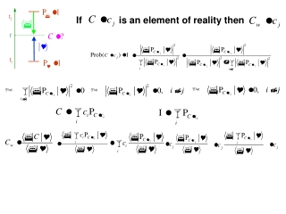 If is an element of reality then