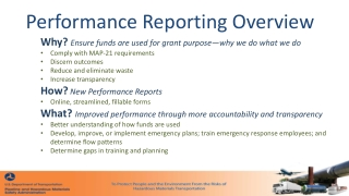 Performance Reporting Overview