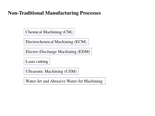 Non-Traditional Manufacturing Processes