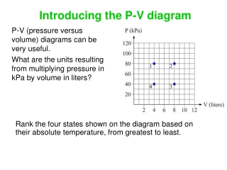 Introducing the P-V diagram
