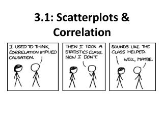 3.1: Scatterplots & Correlation