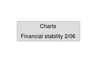 Charts  Financial stability 2/06