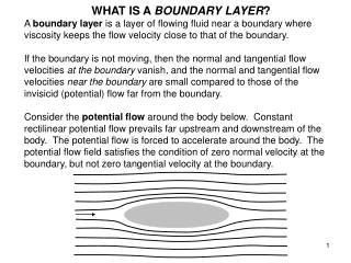 WHAT IS A  BOUNDARY LAYER ?