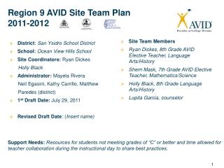 Region 9 AVID Site Team Plan 2011-2012