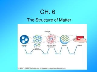 CH. 6