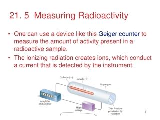 21. 5  Measuring Radioactivity