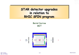 STAR detector upgrades in relation to RHIC SPIN program