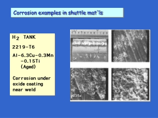 Corrosion examples in shuttle mat'ls