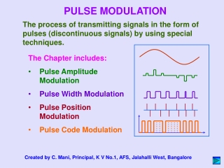 The Chapter includes: Pulse Amplitude Modulation Pulse Width Modulation Pulse Position Modulation
