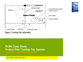 RCM2 Case Study Project Plan Cooling Fan System maintenanceforums (topic link)