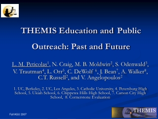 THEMIS Education and Public Outreach: Past and Future