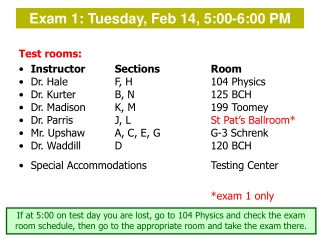 Test rooms: Instructor Sections Room Dr. HaleF, H104 Physics Dr. KurterB, N125 BCH