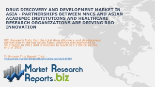 Analysis of Asia Drug Discovery and Development Market: