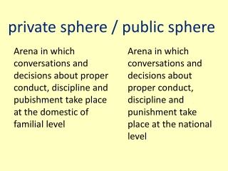 private sphere / public sphere