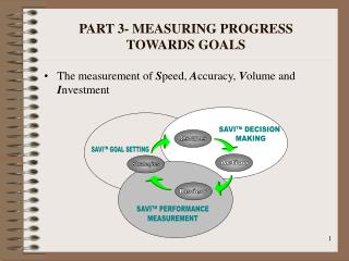PART 3- MEASURING PROGRESS TOWARDS GOALS