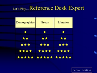 Let's Play… Reference Desk Expert