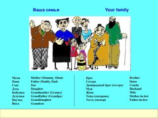 Ваша семья Your family