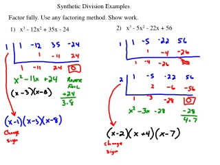 Synthetic Division Examples