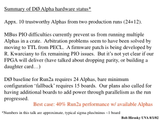 Summary of D Ø  Alpha hardware status*