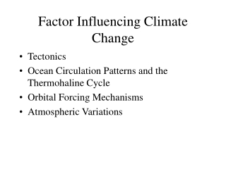 Factor Influencing Climate Change