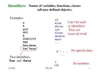 Identifiers: