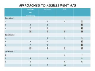 APPROACHES TO ASSESSMENT A/S