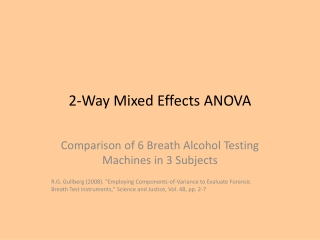 2-Way Mixed Effects ANOVA