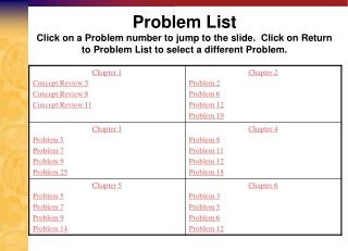 Chapter 6 Problem 3 Problem 5 Problem 6 Problem 12