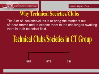 Technical Clubs/Societies in CT Group