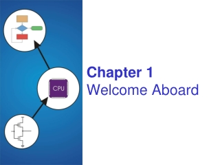 Chapter 1 Welcome Aboard