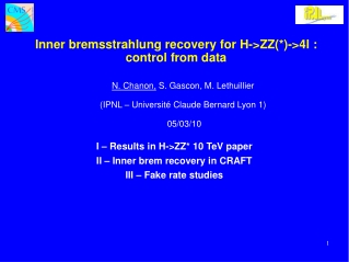 Inner  bremsstrahlung recovery  for  H->ZZ(*)->4l : control from data