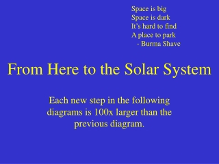 From Here to the Solar System