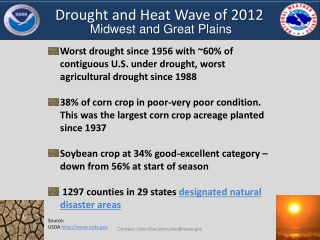Drought and Heat Wave of 2012