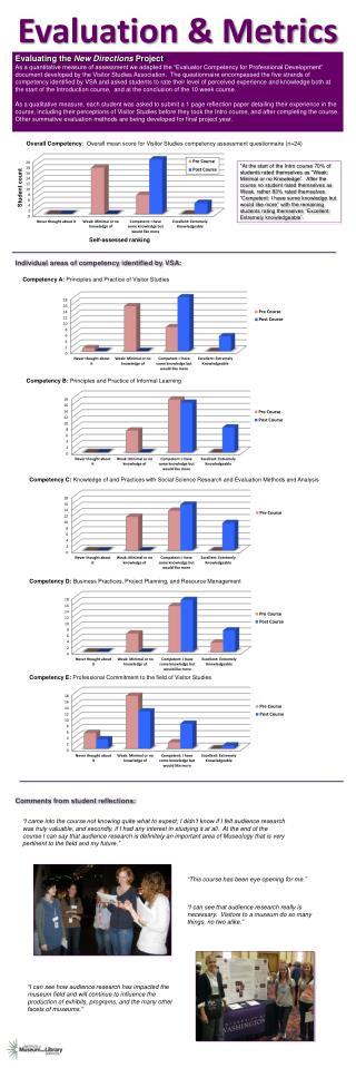 Evaluation & Metrics