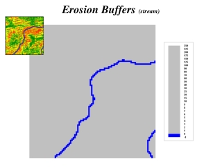 Erosion Buffers  (stream)