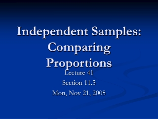 Independent Samples: Comparing Proportions