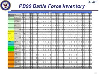 PB20  Battle Force  Inventory