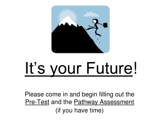 It's your Future !