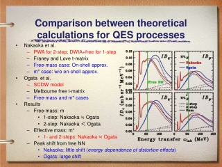 Comparison between theoretical calculations for QES processes