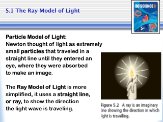 5.1 The Ray Model of Light