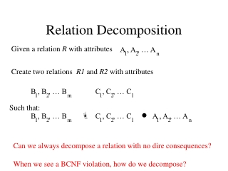 Relation Decomposition