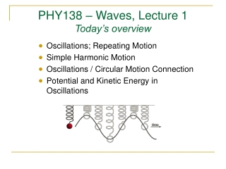 PHY138 – Waves, Lecture 1 Today's overview
