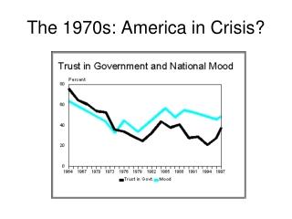 The 1970s: America in Crisis?