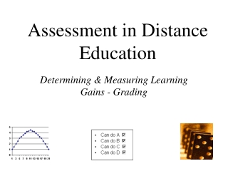 Assessment in Distance Education