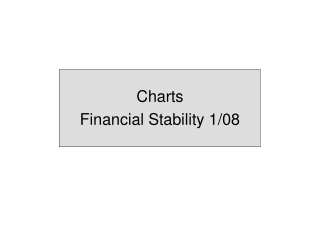 Charts  Financial Stability 1/08