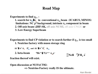 Road Map  Experiments to find  q 13   :